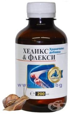 Изображение към продукта ХЕЛИКС ФЛЕКСИ разтвор 200 мл.