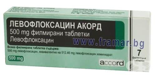 ЛЕВОФЛОКСАЦИН АКОРД филмирани таблетки 500 мг. * 7 ACCORD HEALTHCARE LTD - изображение