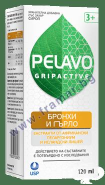 Изображение към продукта ПЕЛАВО ГРИПАКТИВ БРОНХИ И ГЪРЛО сироп 120 мл