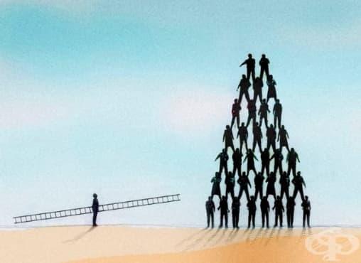 Какво мотивира нашето поведение: потребностите на човека преди и сега - изображение