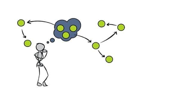 Какво ни пречи да вземаме правилни решения - изображение