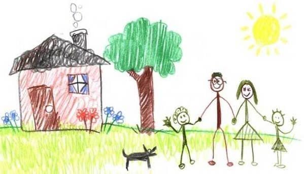 Тълкуване на психологическия тест: Къща-Дърво-Човек - изображение