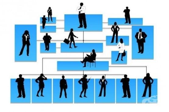 Усещането за социалния ни статус в обществото влияе на нашето здраве - изображение