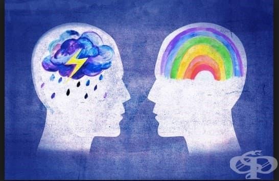 Как вашите вярвания за себе си ограничават потенциала ви - изображение