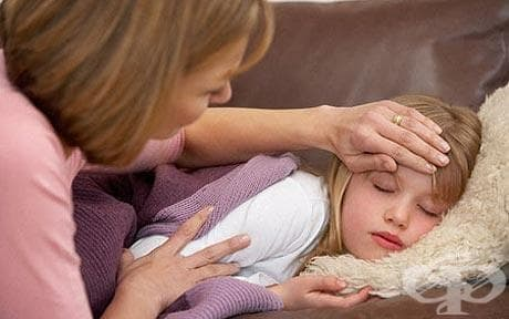 Хронично болното гърло - изображение