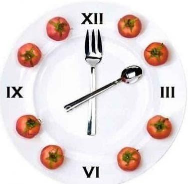 Часовник на храносмилането - изображение