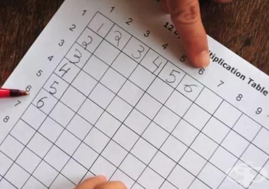Как децата да научат таблицата за умножение бързо и лесно? - изображение