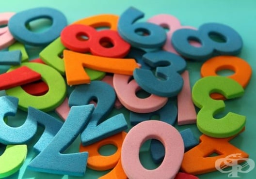 Как децата да научат таблицата за умножение бързо и лесно - изображение