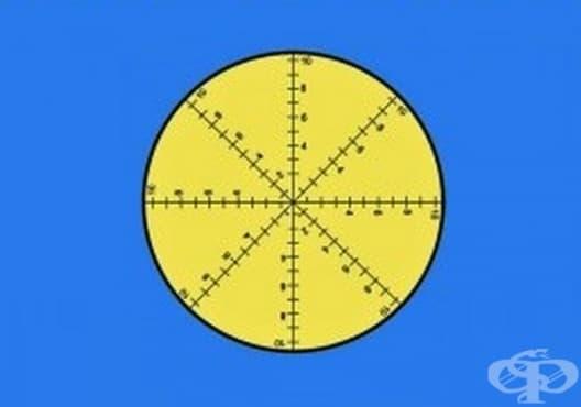 Направете лесен тест за балансиране на живота - изображение