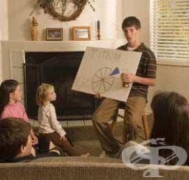 Спрете търканията в семейството като създадете заседания и семеен съвет - изображение