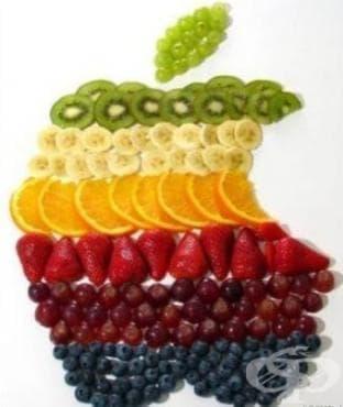 Изисквания към устройството и дейността на детските кухни - изображение