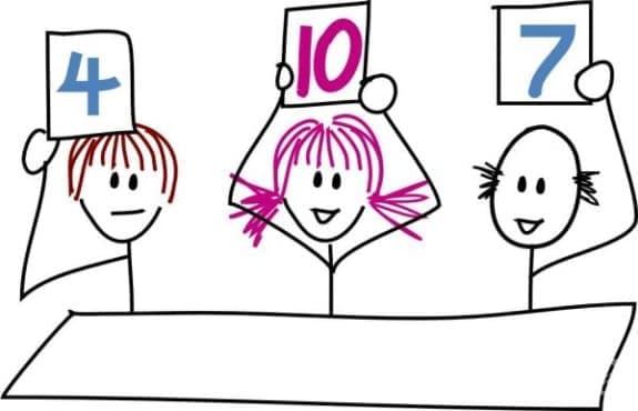 Как да даваме обратна връзка като истински професионалисти - изображение