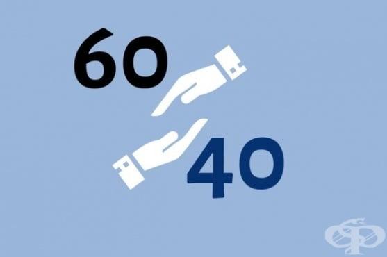 От 28 октомври 2020-а започна приемането на документи за третия етап на мярката 60/40 - изображение