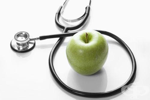 Възстановяване на здравноосигурителните права след пребиваване в чужбина - изображение