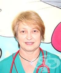 Д-р Таня Илиева Данева - изображение