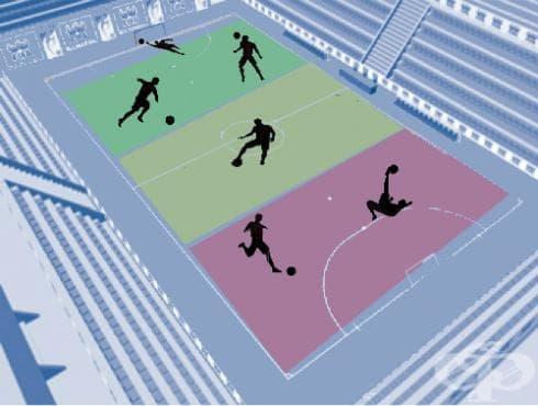 Системи за игра във футбола на малки вратички – 2-1-2 - изображение