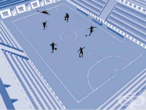 Системи за игра във футбола на малки вратички – 2 2-1 - изображение