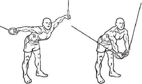 Тренировка за гърди – кросоувър на горен портален скрипец - изображение