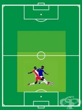 Позиции във футбола – дефанзивен полузащитник - изображение