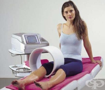 Магнитотерапия - изображение