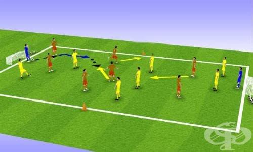 Видове пасове във футбола - изображение
