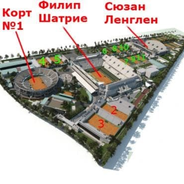 Тенис комплекс Ролан Гарос - изображение