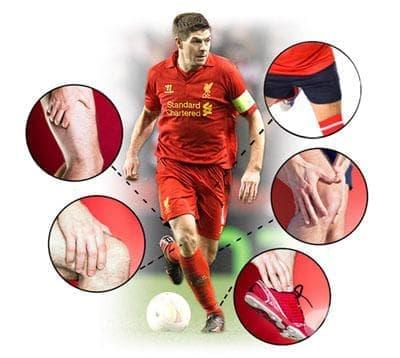 Травми във футбола - изображение