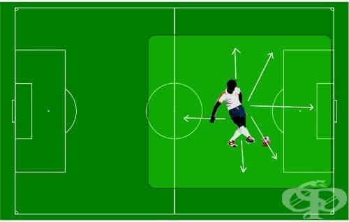 Позиции във футбола – плеймейкър - изображение
