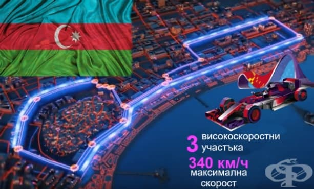 Баку Стрит – най-новата писта в календара на Формула 1 - изображение