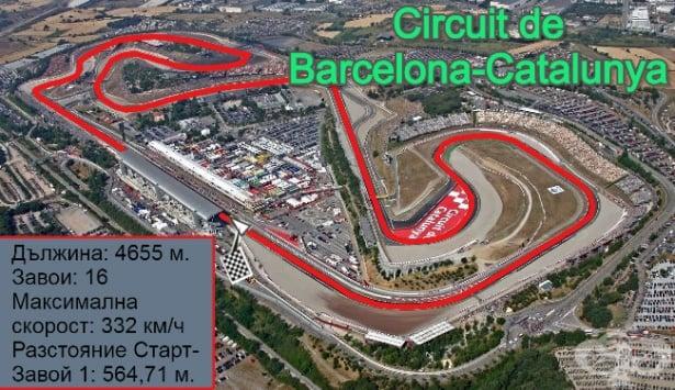 Писта Сиркюид де Барселона-Каталуния - изображение