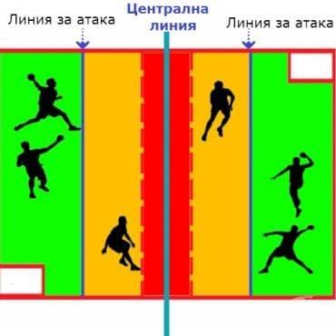 Доджбол - изображение