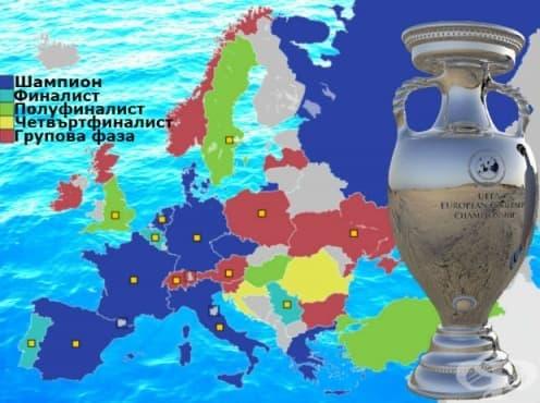 717e0618fee Европейско първенство по футбол | Спорт Framar.bg