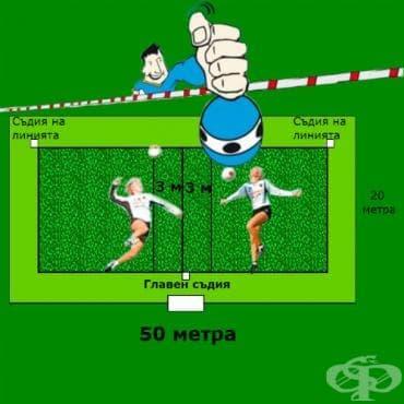 Фистбол - изображение