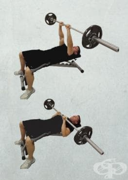 Упражнения за трицепс: Вдигане на щанга с тесен хват от лежанка - изображение