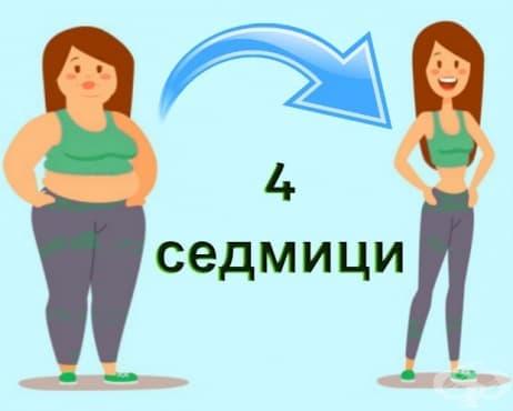 Проста тренировъчна програма за трансформация на цялото ви тяло само за месец - изображение