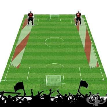 Позиции във футбола – бек - изображение