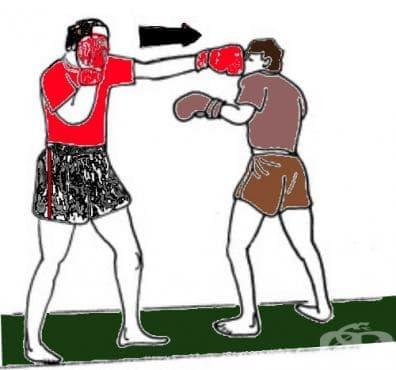 Ляв прав удар в главата - изображение