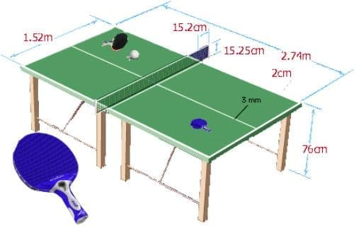 Оборудване за тенис на маса - изображение