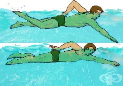 Плуване свободен стил - изображение