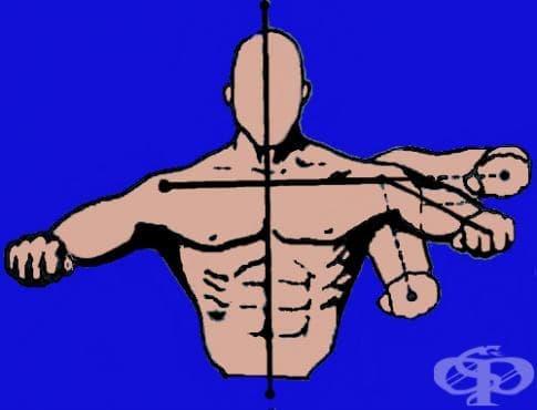 Позиция на ръцете при изтласкване на щанга от лежанка - изображение