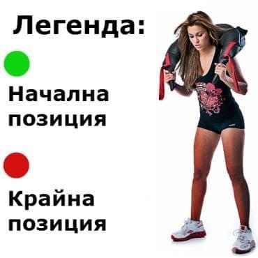 Функционална тренировка със суплес торбичка - изображение