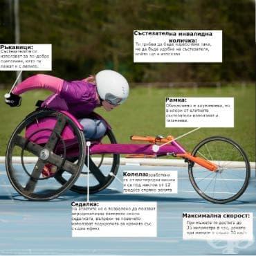 Състезания с инвалидни колички - изображение