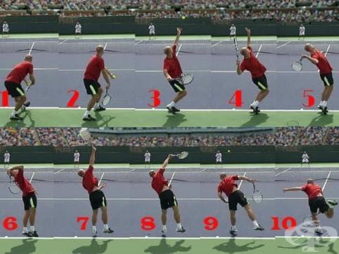 Стъпки за изпълнение на силен сервиз в тениса - изображение