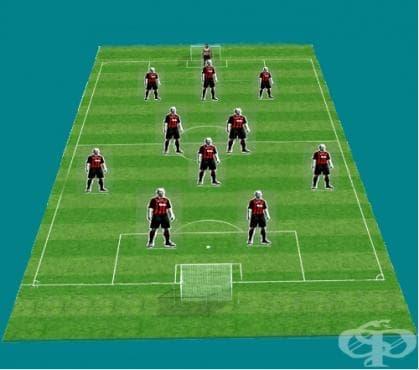 Системи на игра във футбола 3-5-2 - изображение