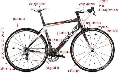 Състезателен велосипед - изображение