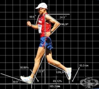 Спортно ходене - изображение