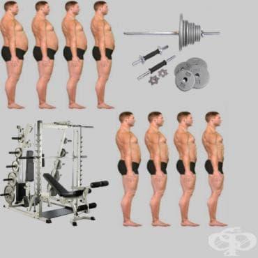 Трансформация на тялото за три месеца - изображение
