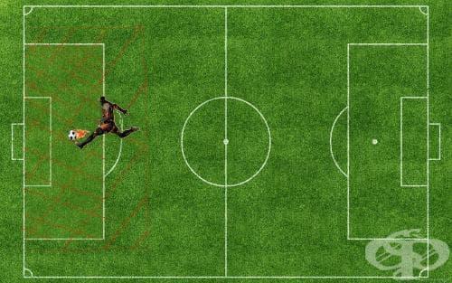 Позиции във футбола – нападател - изображение