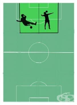 Позиции във футбола – централен защитник - изображение
