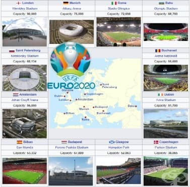Квалификационен жребий за УЕФА Евро 2020  - изображение